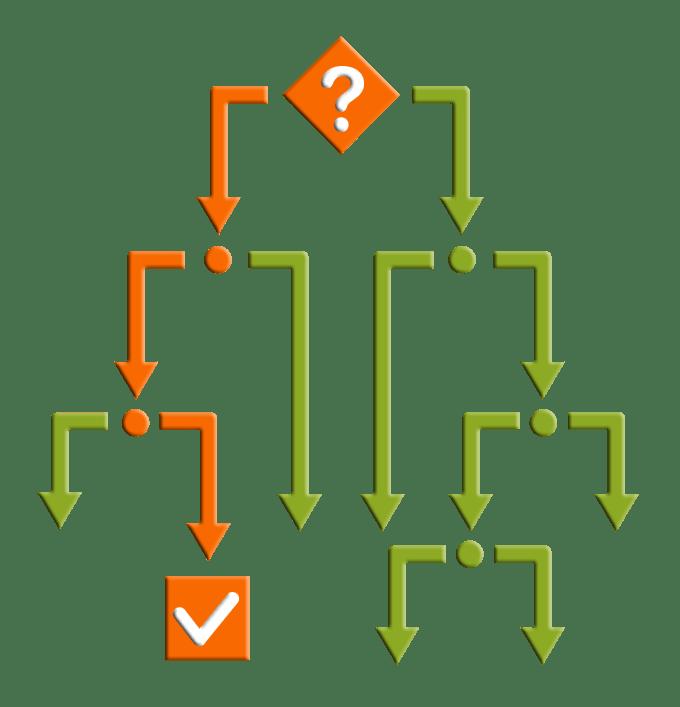 Бизнес-процессы компании - условная схема